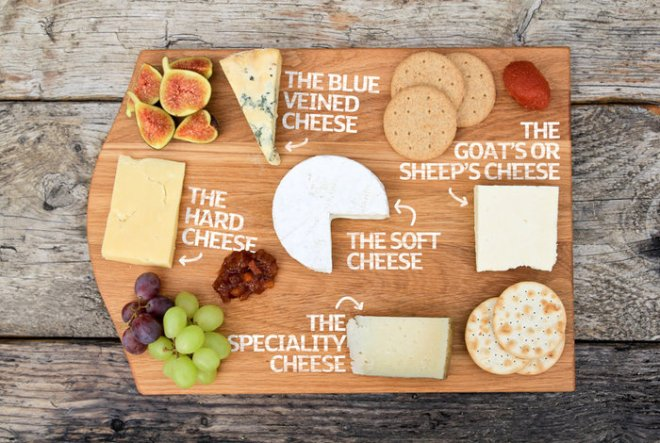 rsz_cheeseboard-visual-v2